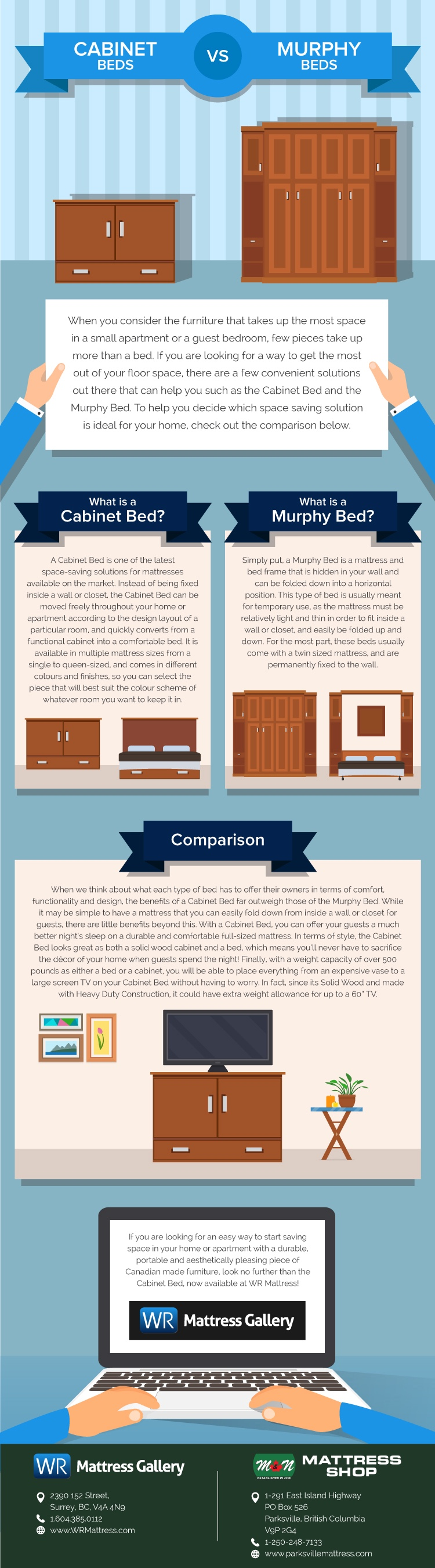 cabinet-bed-vs-murphy-bed