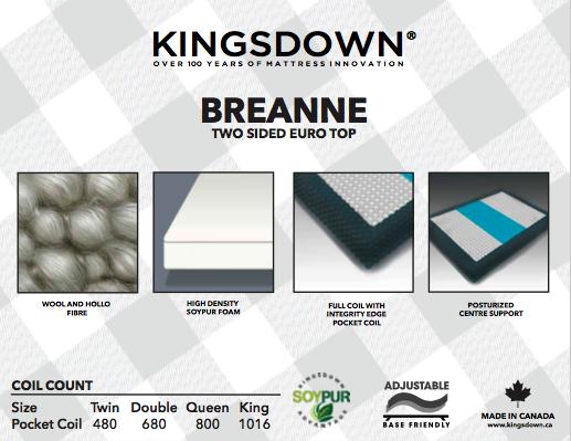 Kingsdown hybrid latex mattress plush