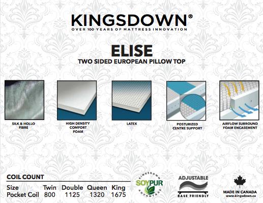 Kingsdown oxygen series prana mattress