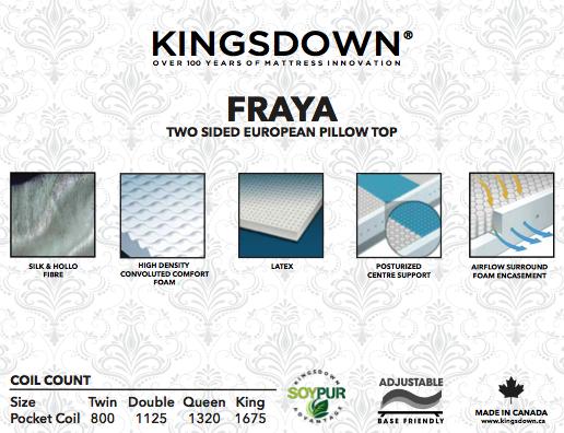Kingsdown oxygen series Kriya mattress