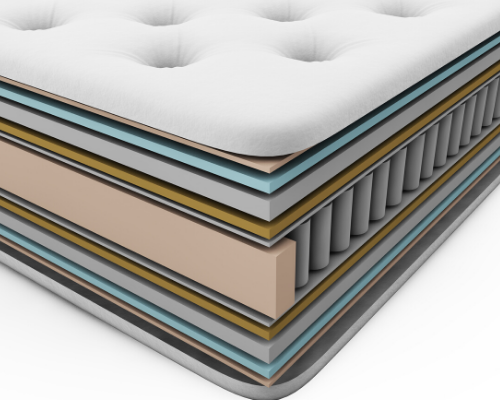 Choose the right mattress that have lots of airflows can cool your body down